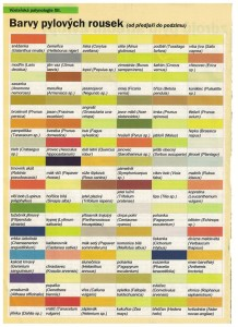 barvy pylových rousek