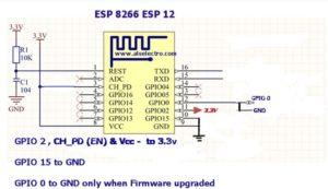 esp12f
